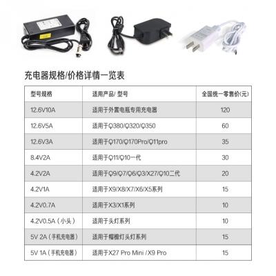 充电器(各型号规格)
